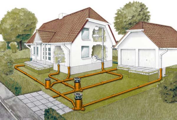 Особенности канализации в частном доме